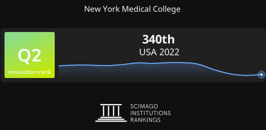 New York Medical College Ranking >> New York Medical College Report