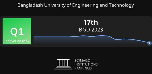 Bangladesh University of Engineering and Technology report