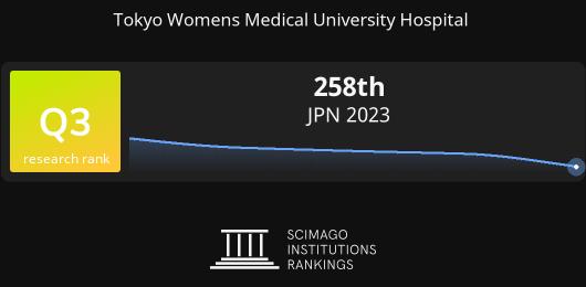 Tokyo Womens Medical University Hospital report