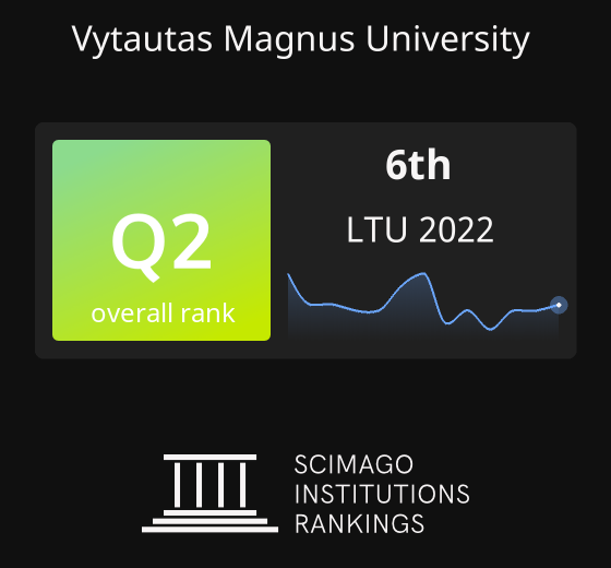 Vytautas Magnus University Ranking