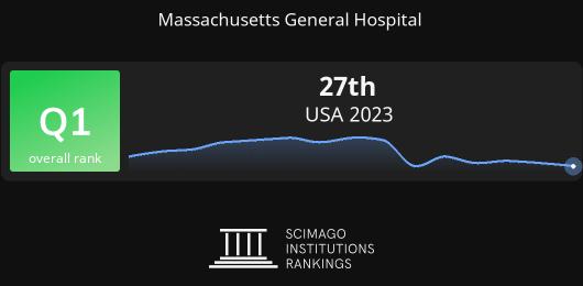 Massachusetts General Hospital report