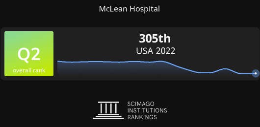 McLean Hospital report