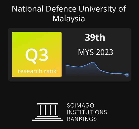 National Defence University Of Malaysia Ranking