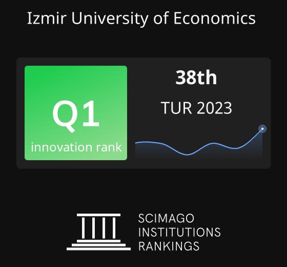 Izmir University Of Economics Ranking