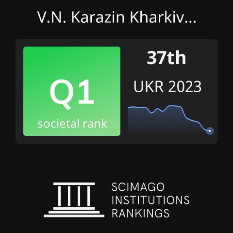 SCImago Institutions Rankings